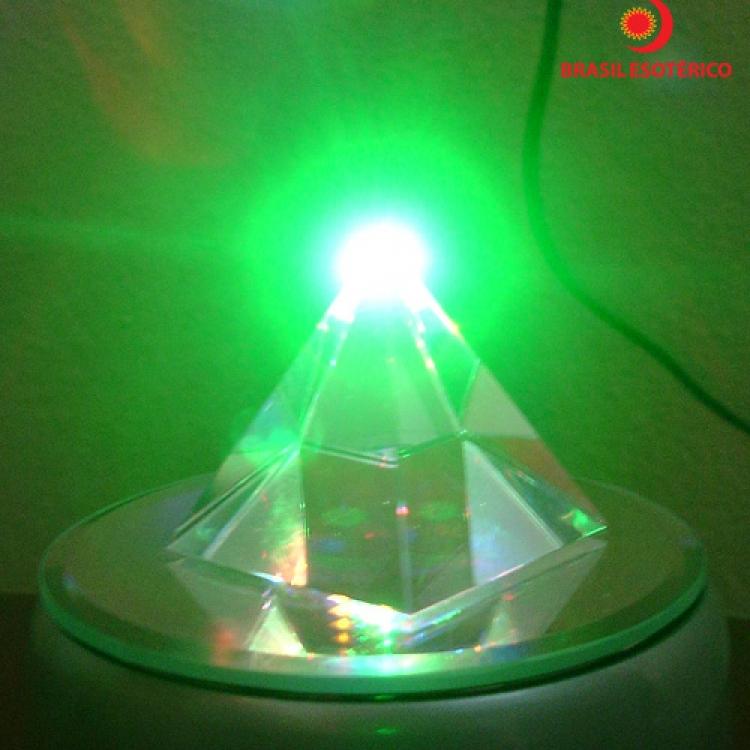 https://cdn.brasilesoterico.com/imagens_produtos/gd_274-1-190321100319000000-piramide-de-cristal-transparente--6-cm.jpeg